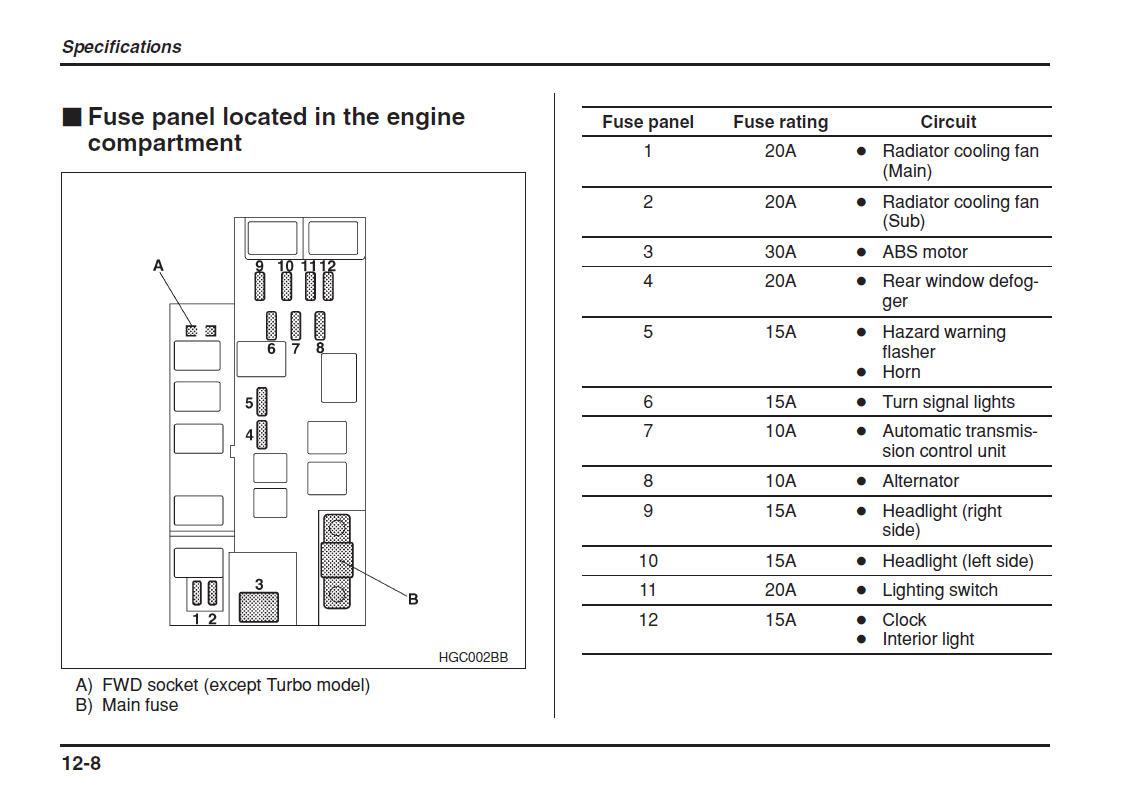 [SCHEMATICS_48IU]  FD_2956] 1996 Subaru Impreza Wrx Under The Dash Fuse Box Diagram Download  Diagram | 2002 Subaru Wrx Wiring Diagram |  | Norab Istic Xortanet Capem Mohammedshrine Librar Wiring 101