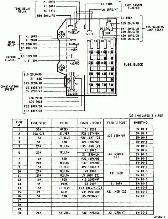 1994 Dodge Dakota Fuse Panel Diagram Windshield Wipers - Wiring Diagrams  DataUssel
