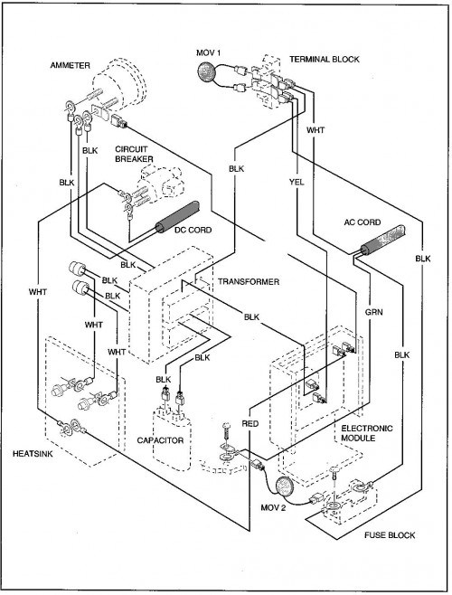1985 ez go wiring diagram zf 4470  2007 dodge rcsb hazard fuse box diagram wiring diagram  rcsb hazard fuse box diagram wiring diagram