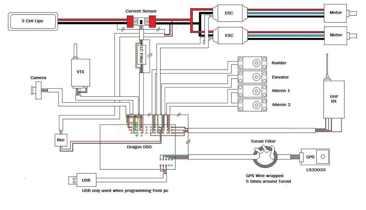 Pleasant Fpv Wiring Diagrams Wiring Cloud Hisonepsysticxongrecoveryedborg