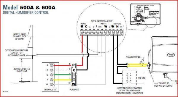 Cool Aprilaire 760 Wiringdiagram Basic Electronics Wiring Diagram Wiring Cloud Biosomenaidewilluminateatxorg