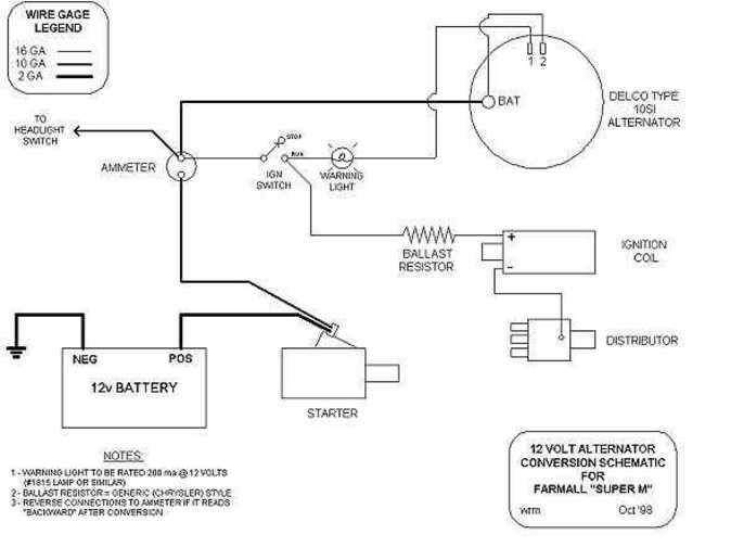 [SCHEMATICS_48DE]  EC_2358] Farmall M Starter Switch Wiring On Schematic Wiring | International Harvester M Magneto Wire Diagram |  | Pimpaps Olyti Ricis Tixat Athid Kicep Mohammedshrine Librar Wiring 101