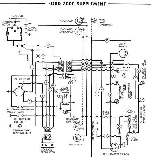 by_8860] 7610 ford tractor wiring diagram free diagram  indi dadea bapap ructi xeira perm chro kook caba vira birdem inama  mohammedshrine librar wiring 101