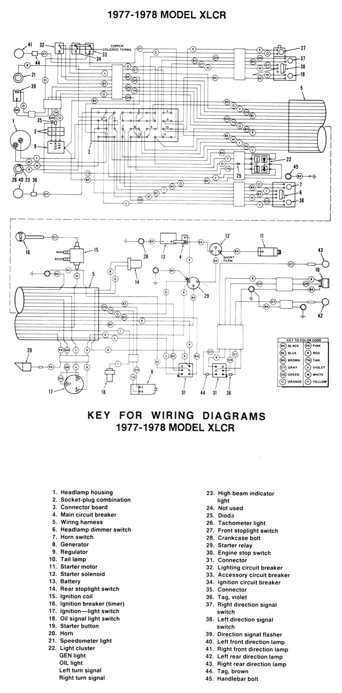 Incredible Harley Diagrams And Manuals Wiring Cloud Hemtshollocom