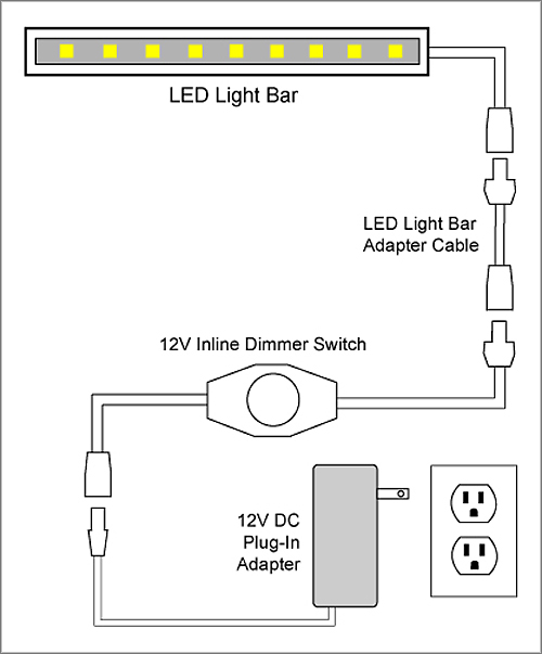 Led Dimmer Switch Wiring Diagram from static-resources.imageservice.cloud