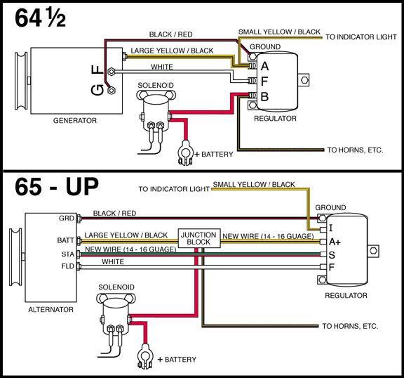 ER_0794] Mustang Generator To Regulator Wiring Moreover 1965 Ford MustangBoapu Wigeg Mohammedshrine Librar Wiring 101