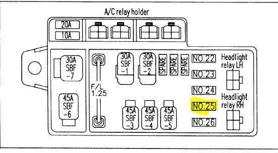AE_8479] 1997 Subaru Legacy Fuse Diagram Free DiagramTimew Inrebe Mohammedshrine Librar Wiring 101