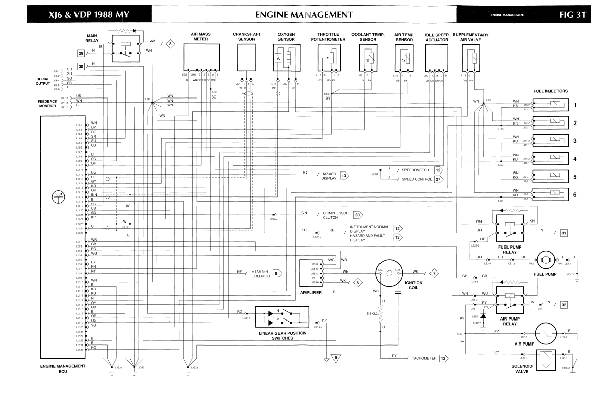 Fine Jaguar Wiring Diagram Pdf Wiring Diagram Database Wiring Cloud Licukshollocom