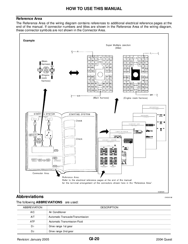 WA_9718] Nissan Quest Fuse Box Diagram Wiring Harness Wiring Diagram Wiring  DiagramLlonu Terch Garna Faun Egre Sapebe Mohammedshrine Librar Wiring 101