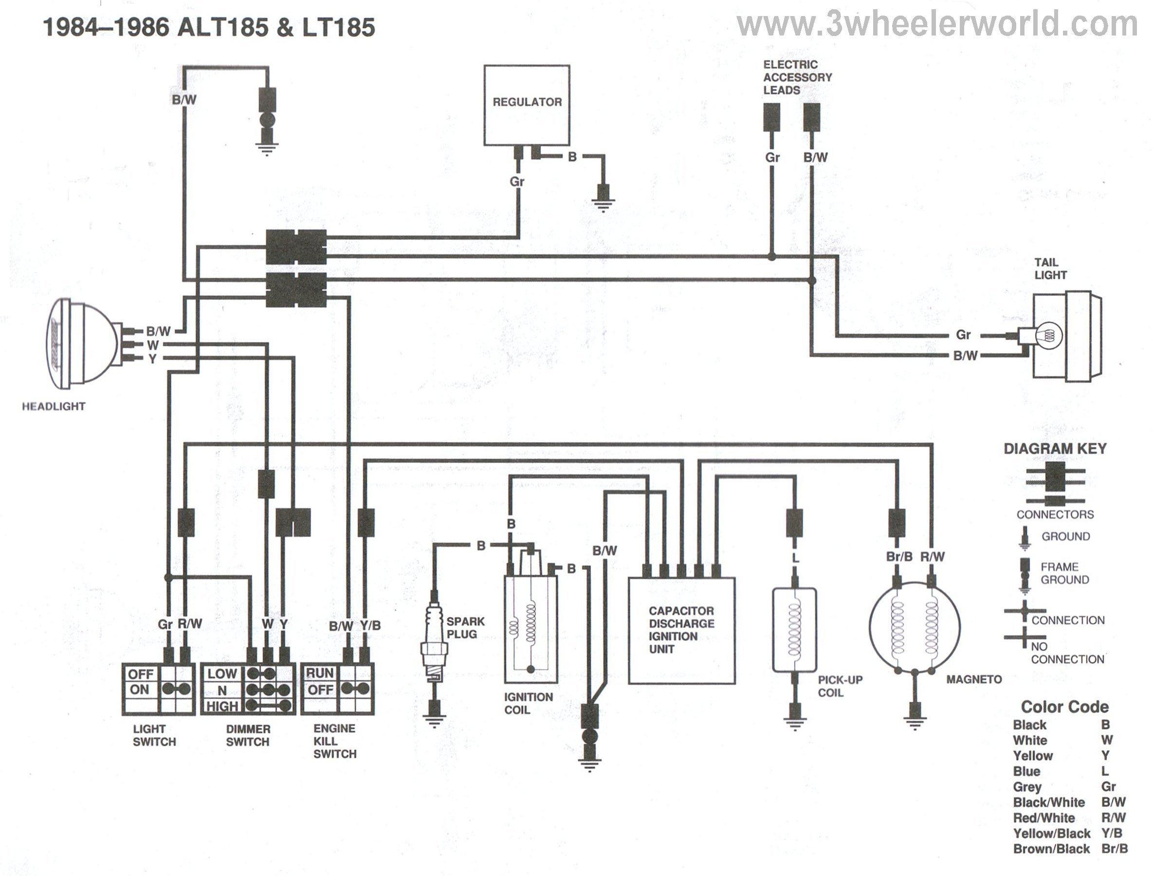 XX_5874] 1986 Triumph Gsxr 1000 Fuse Box Diagram Schematic WiringNuvit Xolia Inama Mohammedshrine Librar Wiring 101