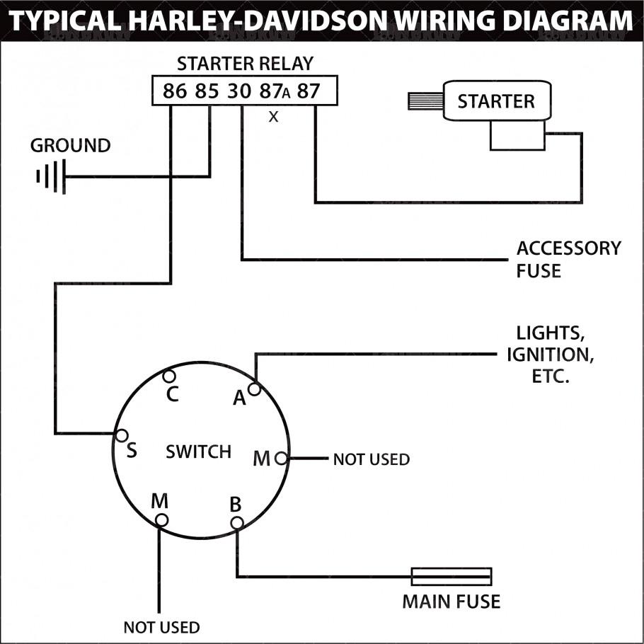 Wiring Diagram Ignition Switch Harley Davidson   Database Wiring ...