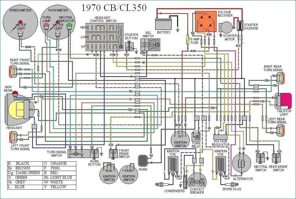 Cl350 Wiring Diagram - 1971 Pontiac Grand Prix Wiring Diagrams for Wiring  Diagram SchematicsWiring Diagram Schematics