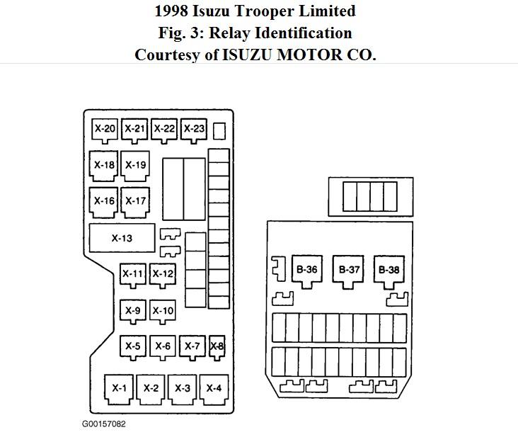 1996 isuzu rodeo fuse box diagram xt 3380  2000 isuzu npr wiring diagram along with isuzu rodeo  xt 3380  2000 isuzu npr wiring diagram