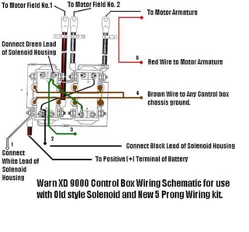 BB_4531] Warn Winch 9 5 Ti Wiring Diagram Further Warn Winches Wiring  Diagram Schematic WiringIcism Intap Attr Itis Mohammedshrine Librar Wiring 101