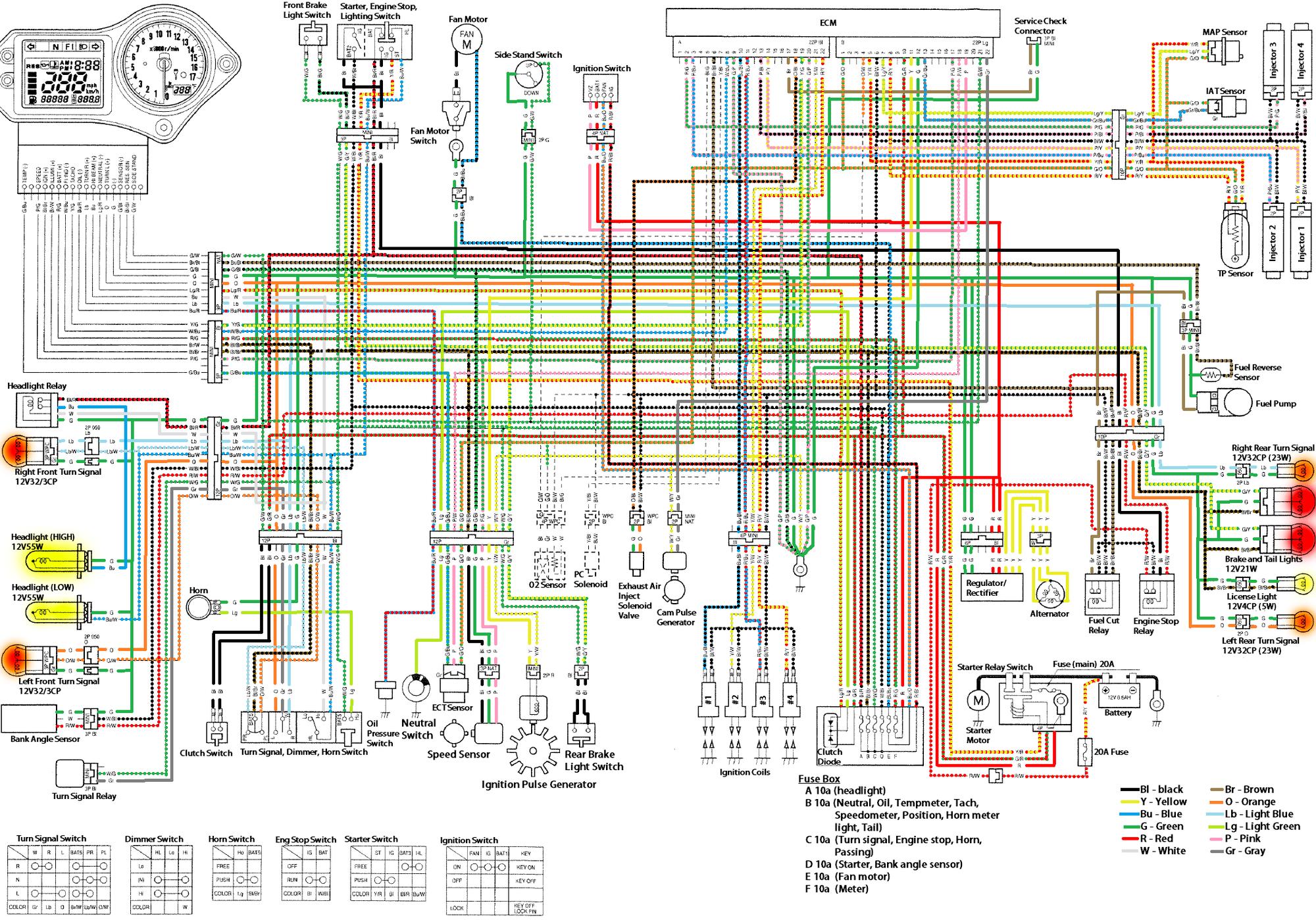 honda cbr engine diagram - wiring diagram base line - line.jabstudio.it  jab studio