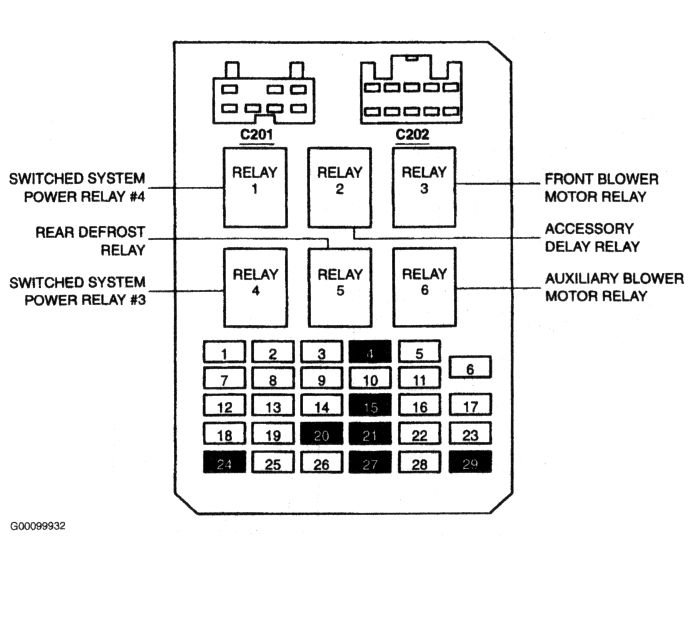 99 windstar fuse box diagram - wiring diagram filter cancel -  cancel.cosmoristrutturazioni.it  cos.mo. s.r.l.