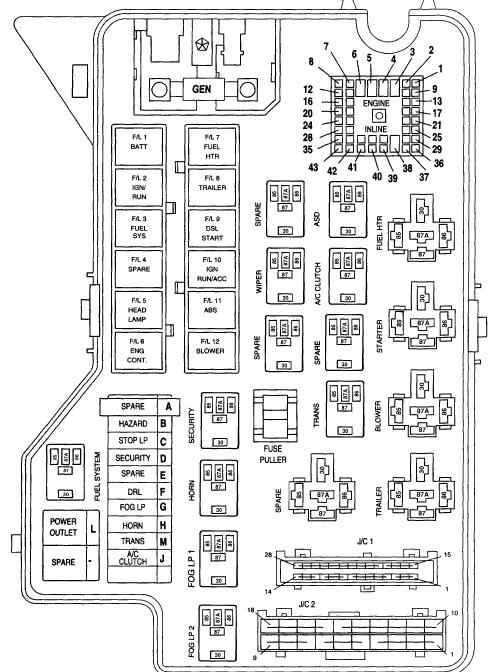 TW_1334] Dodge Ram 2500 Fuse Box Download DiagramLeona Numdin Redne Romet Apom Simij Knie Rdona Benol Eatte Mohammedshrine  Librar Wiring 101