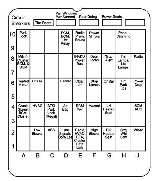 HT_0529] Riviera Fuse Box Diagram Schematic WiringOxyl Heli Mill Impa Penghe Hapolo Mohammedshrine Librar Wiring 101