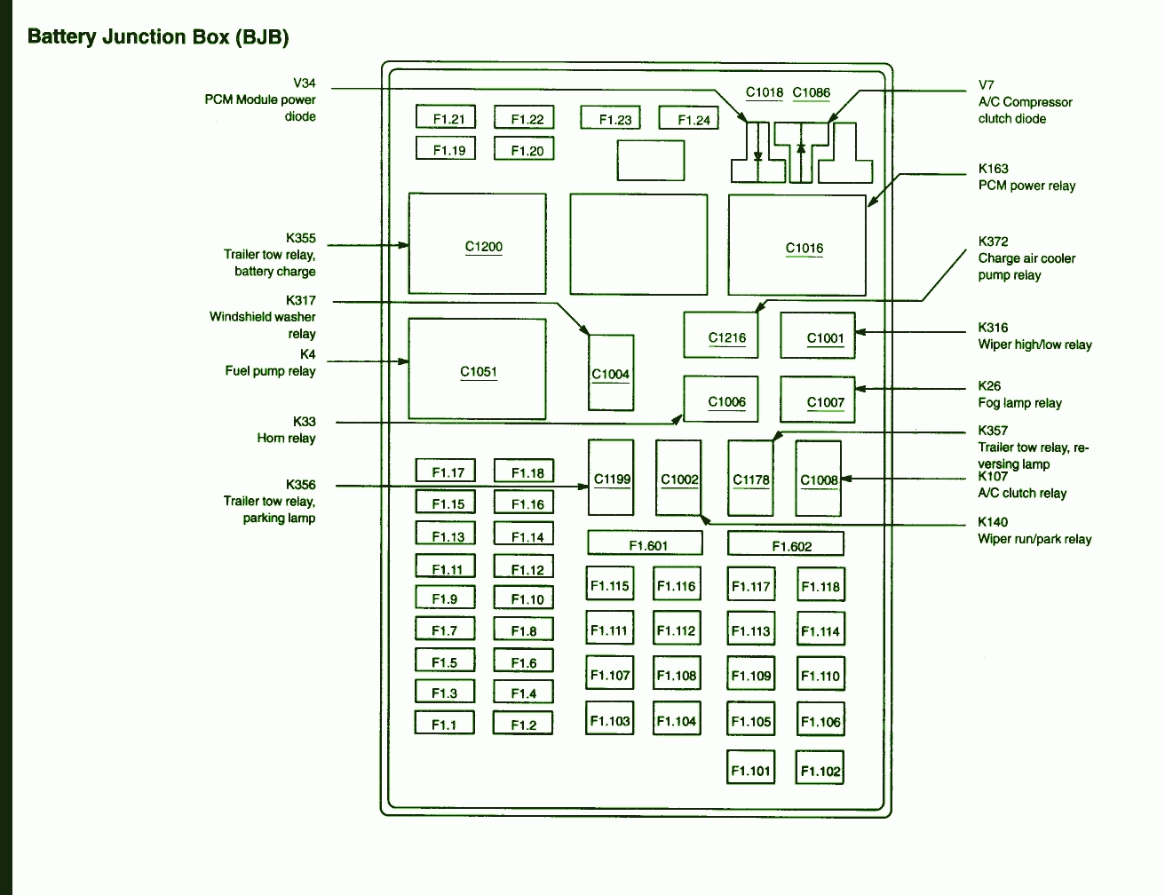 rs_0380] battery ford ranger fuse box diagram download diagram  gue45 ologi emba mohammedshrine librar wiring 101