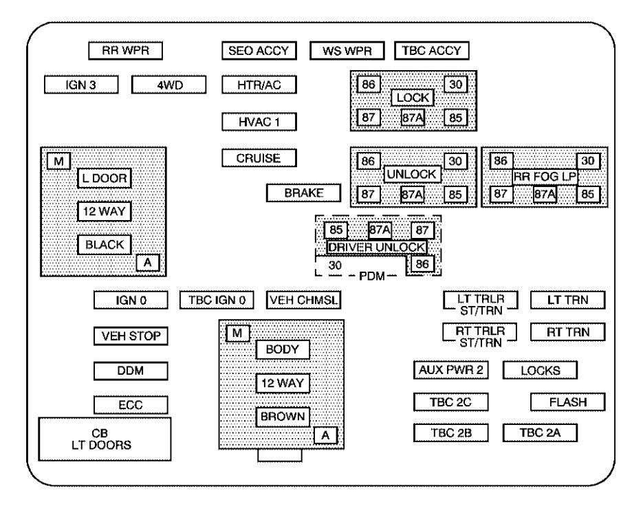[WLLP_2054]   DN_8140] Hummer H2 Fuse Box Location Free Diagram   96 Hummer Wiring Diagram      Exmet Omit Ndine Garna Mohammedshrine Librar Wiring 101