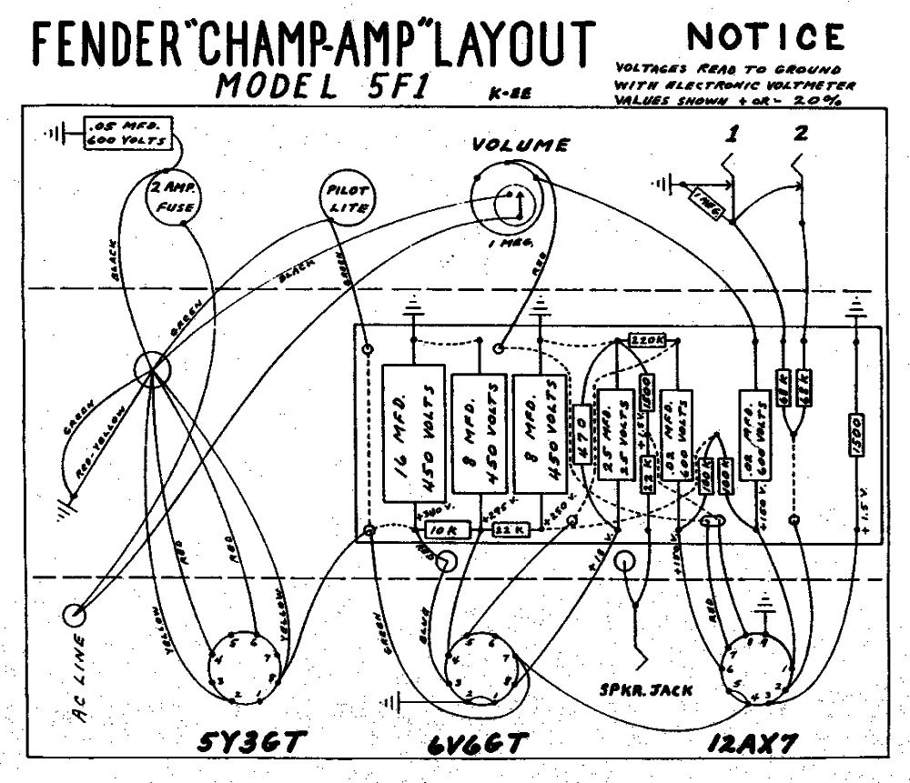 Fabulous Fender Champ Wiring Diagrams Wiring Library Wiring Cloud Rdonaheevemohammedshrineorg