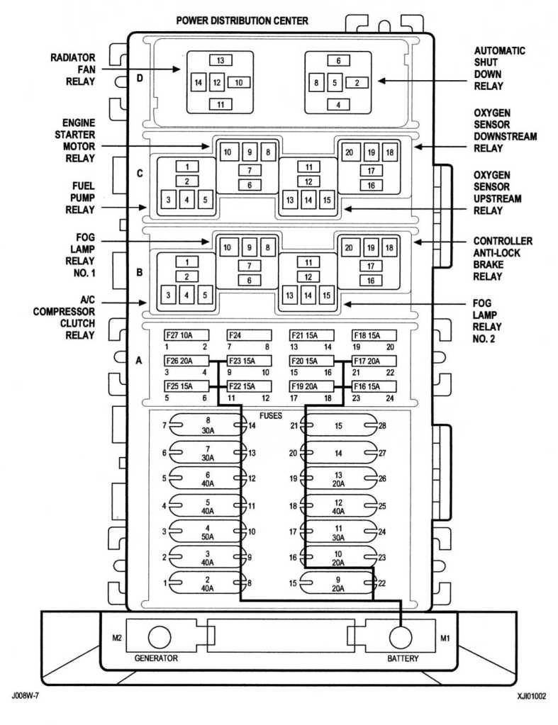 TR_3891] Grand Cherokee Together With 1998 Jeep Grand Cherokee Fuse Box  Diagram Schematic WiringSpon Botse Epete Nerve Wned Unho Nekout Seve Mohammedshrine Librar Wiring  101