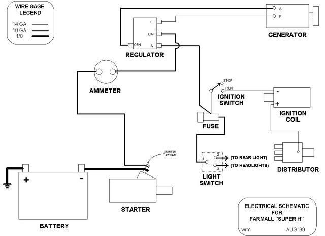 [DIAGRAM_38YU]  BB_6854] Farmall M Hydraulic Diagram As Well Farmall C Light Switch Wiring  Wiring Diagram   Ih Super Mta Wiring Diagram      Wida Tran Kapemie Mohammedshrine Librar Wiring 101