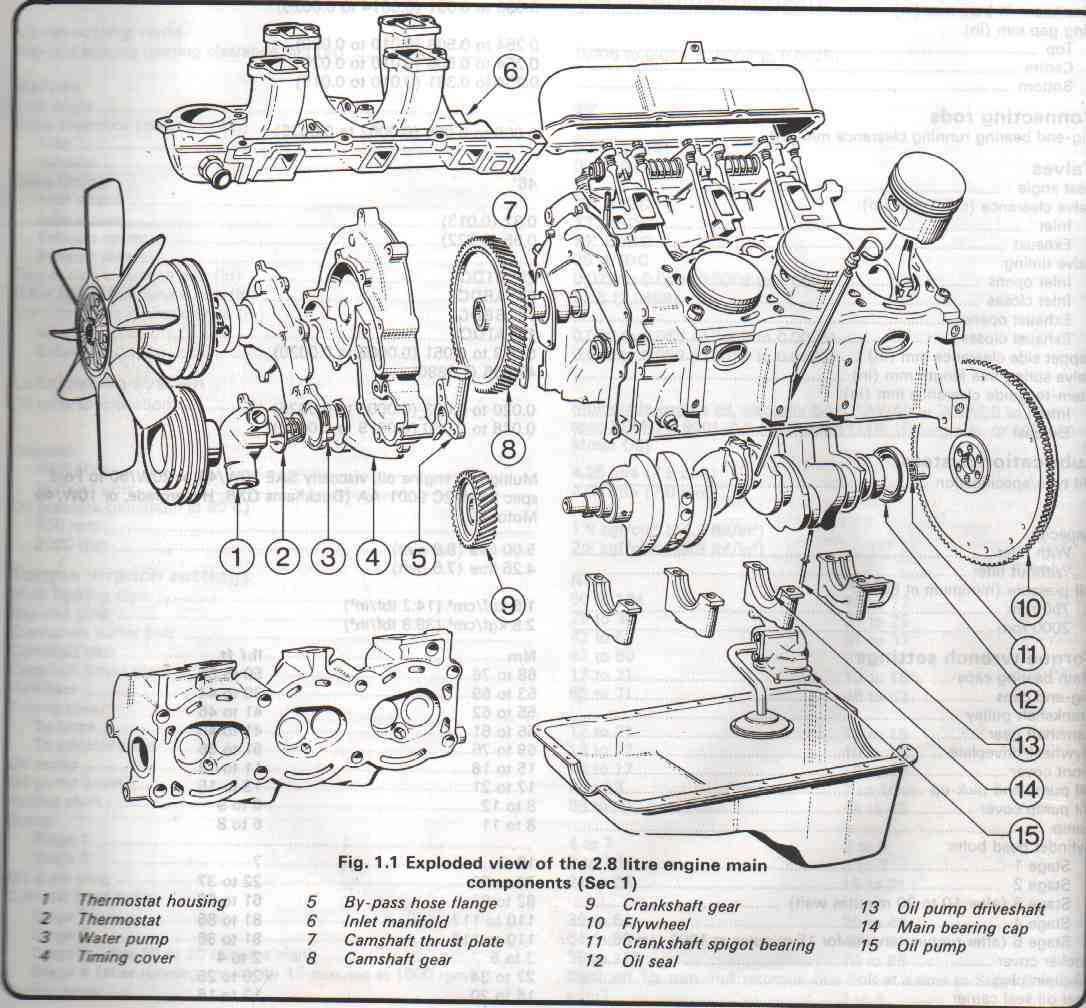 1998 Ford 4 0 Engine Diagram - Wiring Diagram load-view -  load-view.bookyourstudy.fr | 2002 Ford 4 0 Sohc Engine Wiring Diagram |  | bookyourstudy.fr