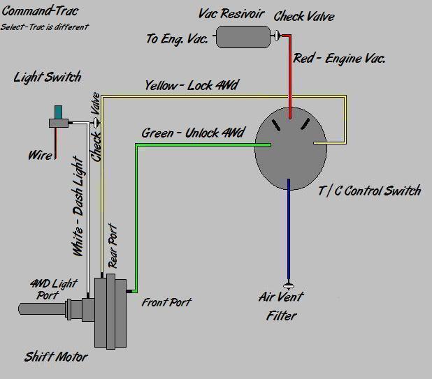 Oy 7519 Jeep Grand Wagoneer Vacuum Diagram Free Diagram