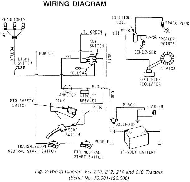EO_3374] Ignition Switch Wiring Diagram Also John Deere Ignition Wiring  Diagram Download DiagramOsoph Mentra Mohammedshrine Librar Wiring 101