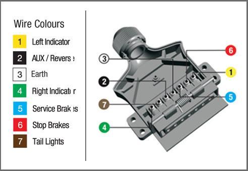 7 Pin Flat Wiring Diagram Delay Pedal Schematic Cts Lsa Yenpancane Jeanjaures37 Fr
