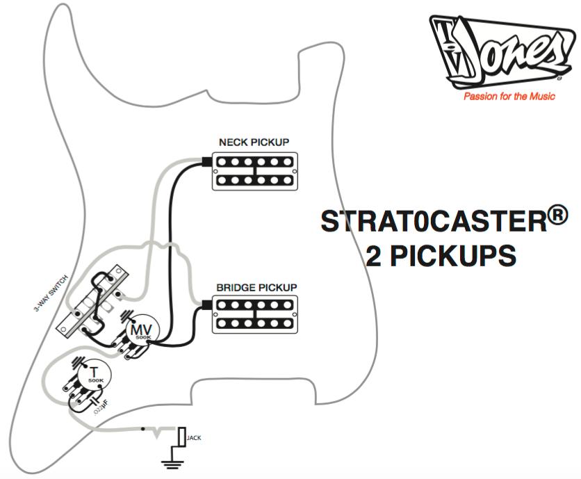 Miraculous Hum 2 Pickup Wiring Diagrams Wiring Diagram B2 Wiring Cloud Ymoonsalvmohammedshrineorg