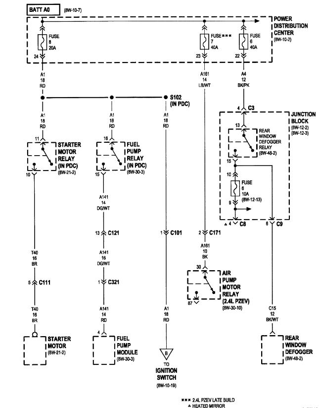 bo_2006] 2003 dodge stratus fuse box free diagram  puti inki impa sulf isra mohammedshrine librar wiring 101