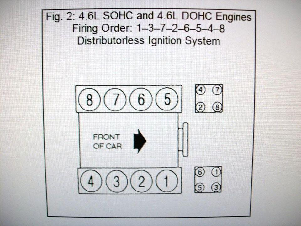 Admirable Ford 4 6 Dohc Engine Diagram Diagram Data Schema Wiring Cloud Uslyletkolfr09Org
