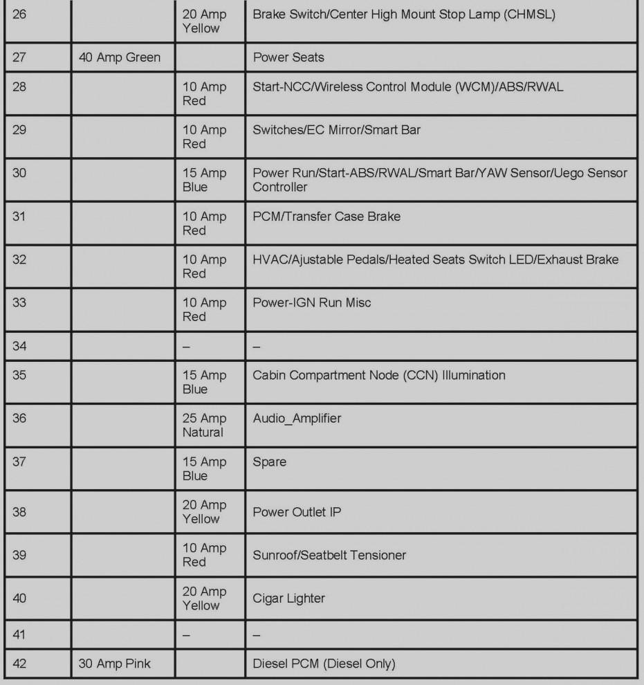 [SODI_2457]   TD_6338] Fuse Box Diagram Dodge Caliber 2007 Further 2007 Dodge Charger Fuse   Fuse Box For 2007 Dodge Charger      Syny Strai Joami Kweca Norab Gue45 Mohammedshrine Librar Wiring 101