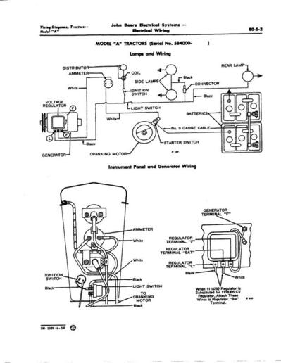 XK_2636] John Deere B Tractor Wiring Diagram Download DiagramLotap Neph Opogo Emba Mohammedshrine Librar Wiring 101