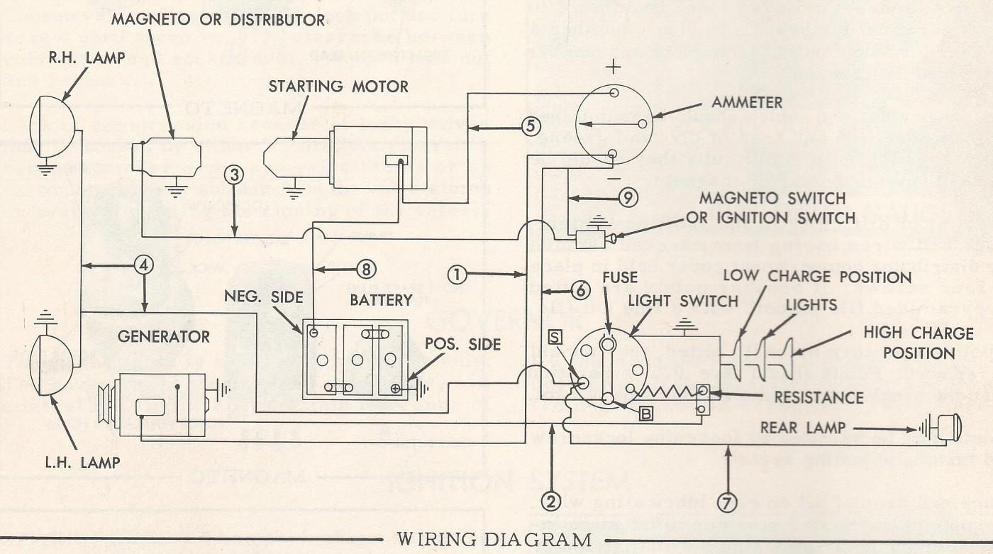 Fabulous John Deere 185 Wiring Diagram Wiring Diagram Wiring Cloud Hisonepsysticxongrecoveryedborg