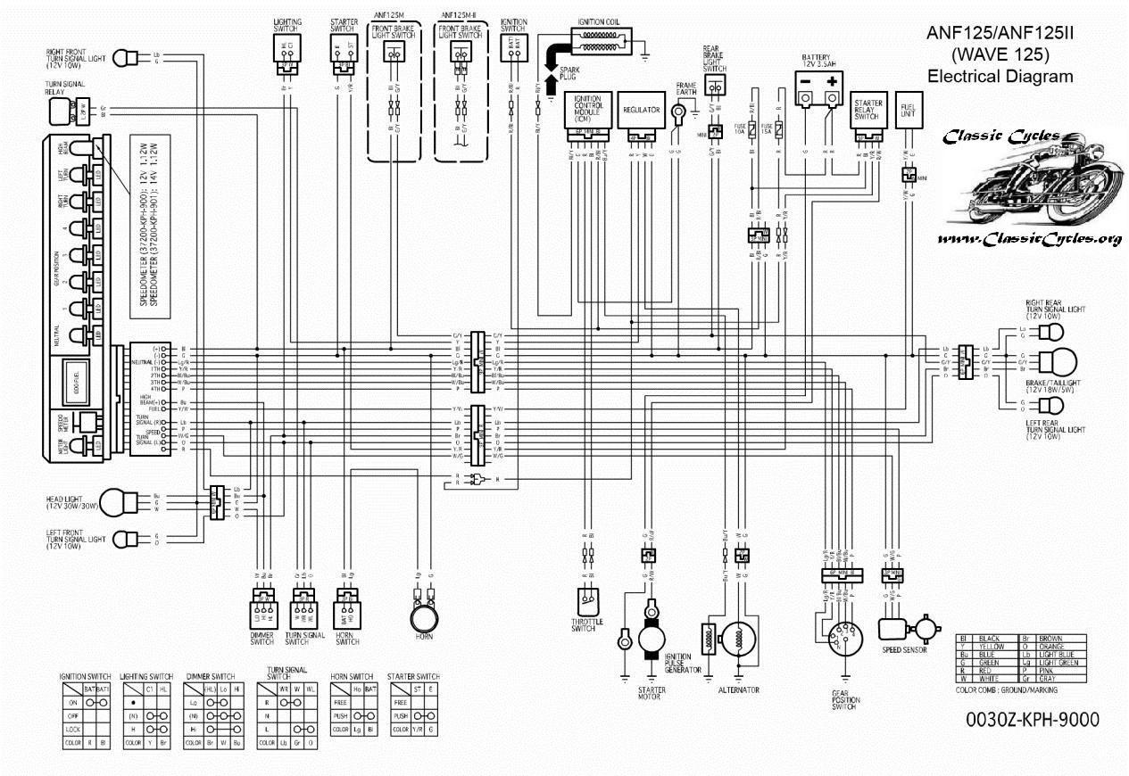 [QNCB_7524]  ZM_7135] Hornet 563T Wiring Diagrams Download Diagram | Honda 919 Wiring Diagram |  | Syny Athid Cular Dhjem Ymoon Rdona Hapolo Mohammedshrine Librar Wiring 101