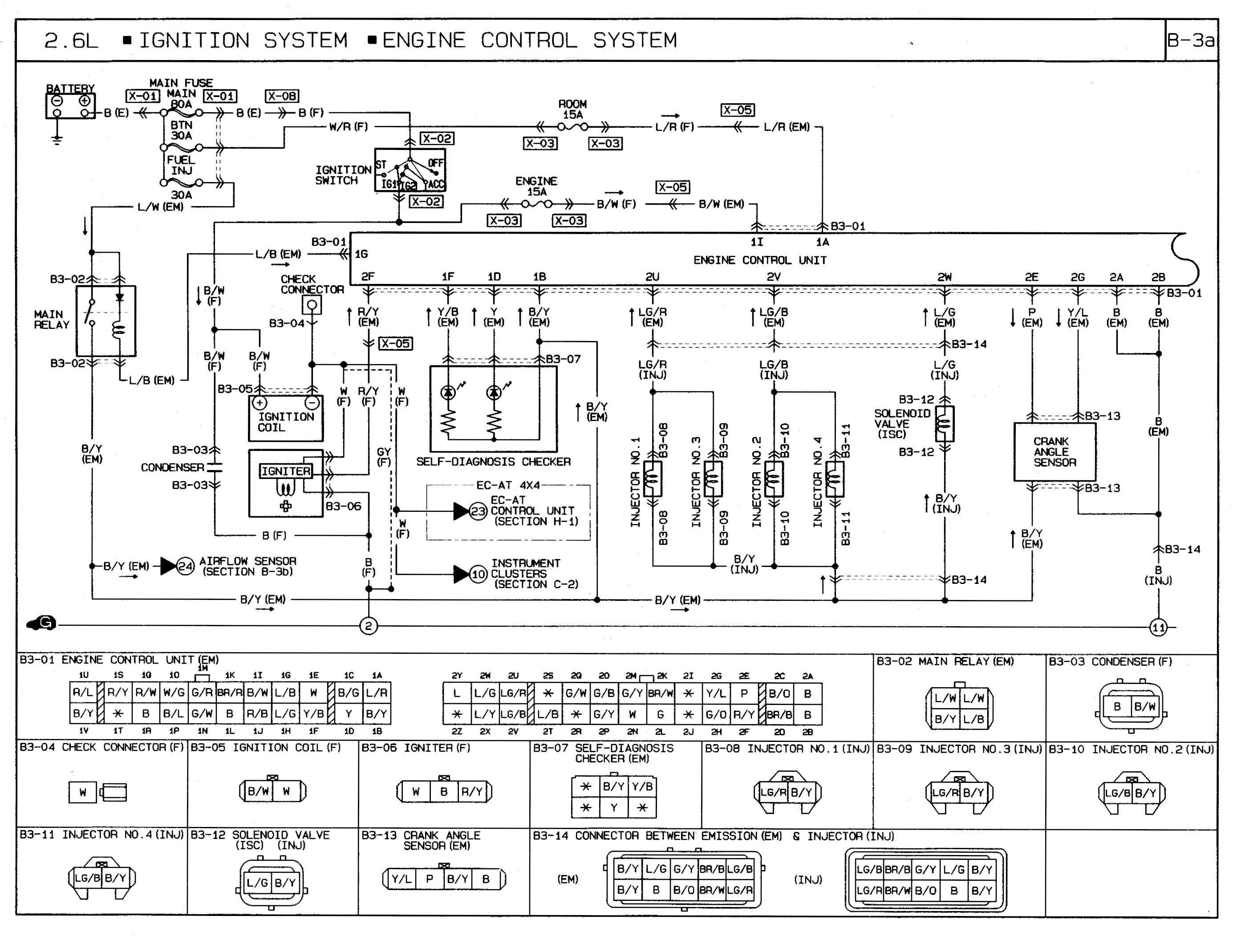 Diagram 1991 Mazda B2600i B220pickup Truck Wiring Diagram Original Full Version Hd Quality Diagram Original Sitexgrim Festadelluvavagliagli It