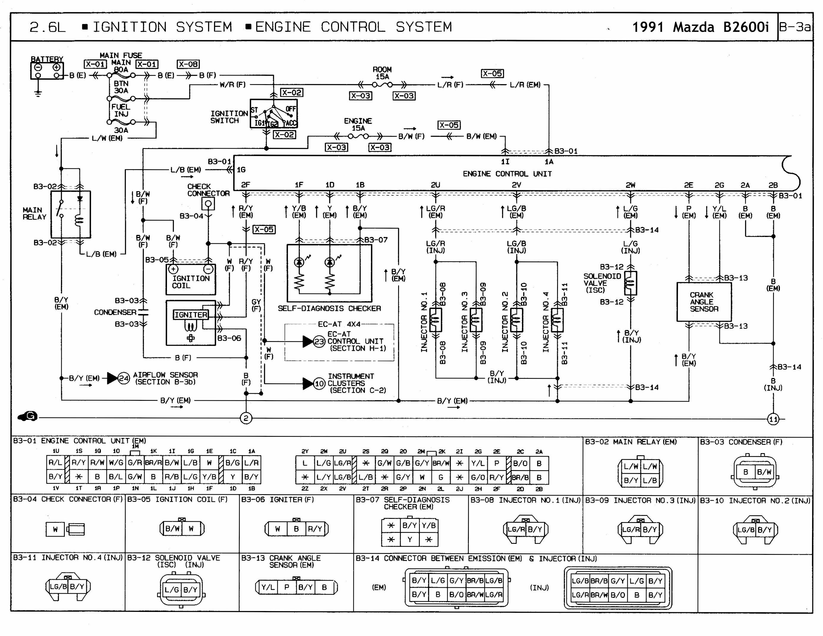 Fantastic Main Fuse Box In A 1990 B2200 Location Wiring Diagram Data Wiring Cloud Counpengheilarigresichrocarnosporgarnagrebsunhorelemohammedshrineorg