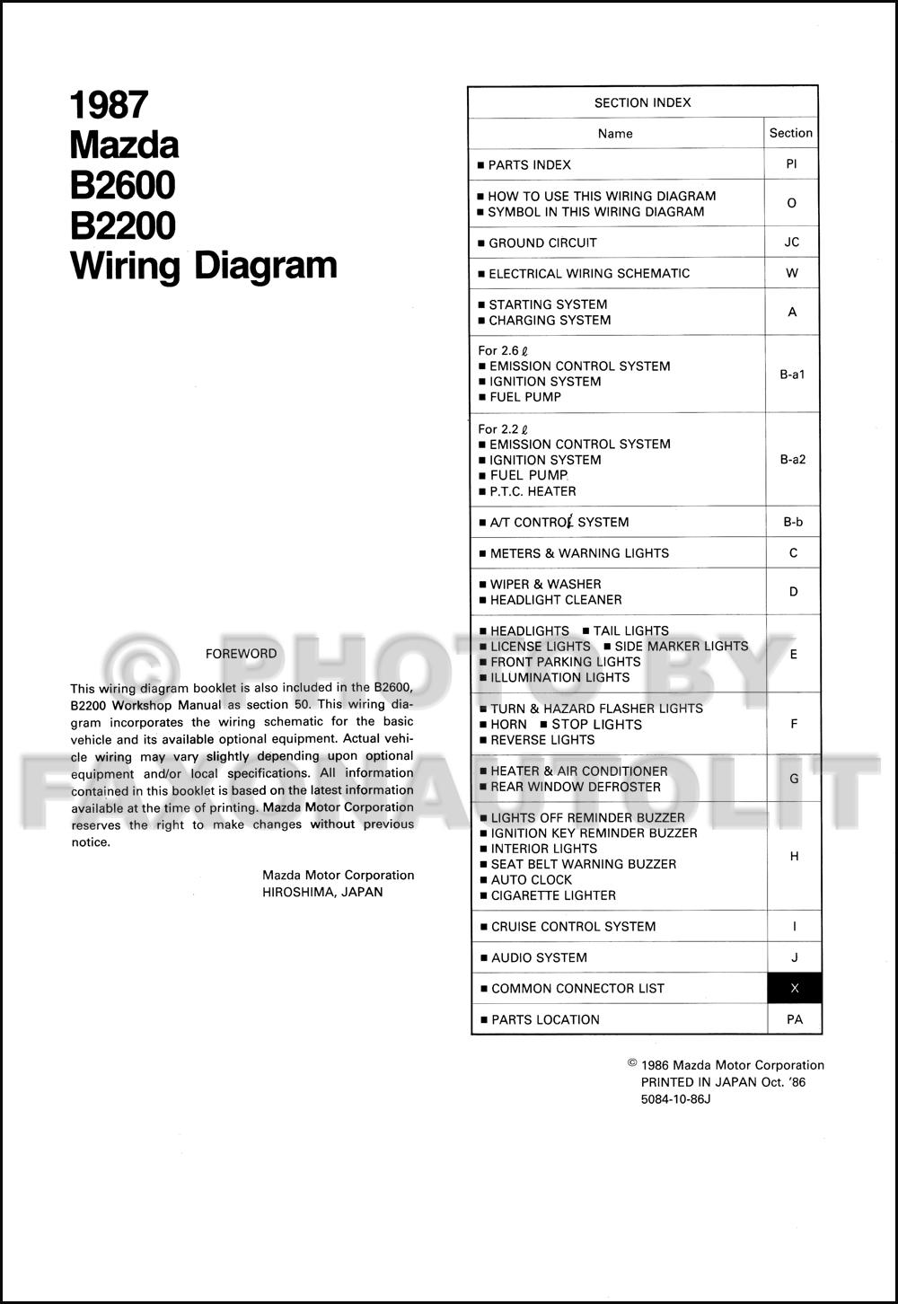 1987 Mazda B2200 Wiring Diagram