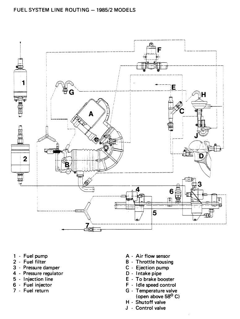 Hc 1602 85 Porsche 944 Wiring Diagram Free Diagram