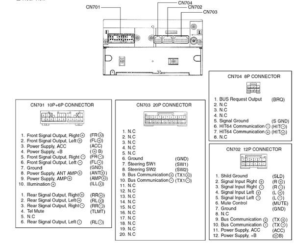 Fine Toyota Car Radio Stereo Audio Wiring Diagram Autoradio Connector Wiring Cloud Histehirlexornumapkesianilluminateatxorg