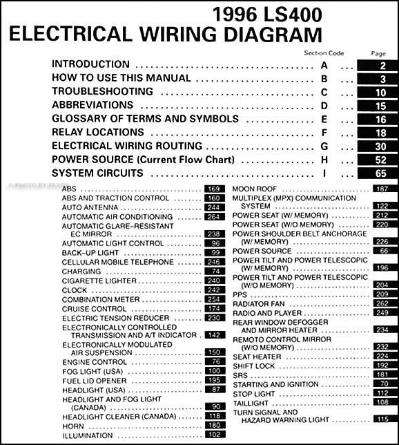 Lexus Ls400 Ecu Wiring Diagram Different Ac Wiring Diagrams Bathroom Vents Citroen Wirings1 Jeanjaures37 Fr