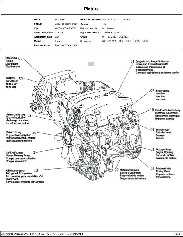 Fantastic Mercedes Benz Parts Schematics Wiring Diagram Gol Wiring Cloud Apomsimijknierdonabenoleattemohammedshrineorg