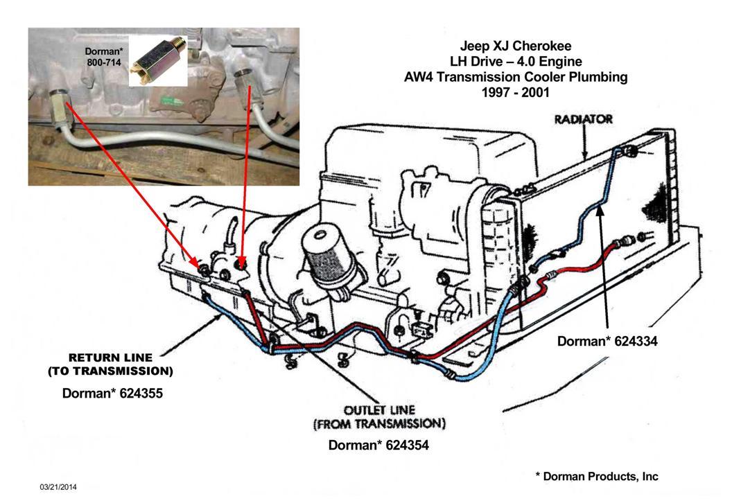 jeep aw4 wiring diagram fl 4614  1996 jeep cherokee transmission diagram schematic wiring  1996 jeep cherokee transmission diagram