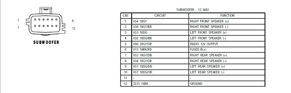 [DIAGRAM_38ZD]  WB_1186] Car Audio Wiring Color Codes Download Diagram | Alpine Wire Diagram For Deck |  | Ostr Bepta Xortanet Inrebe Mohammedshrine Librar Wiring 101