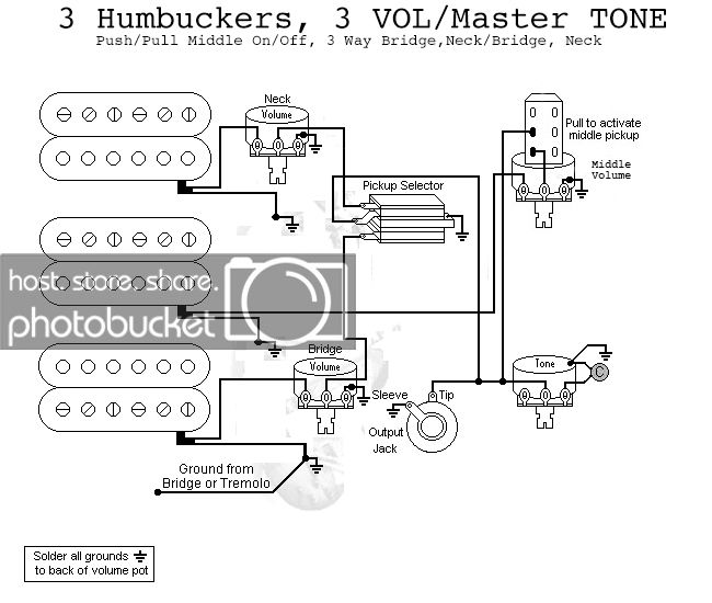 Les Paul Custom Shop 3 Pickup Benchmark Wiring Diagram from static-resources.imageservice.cloud