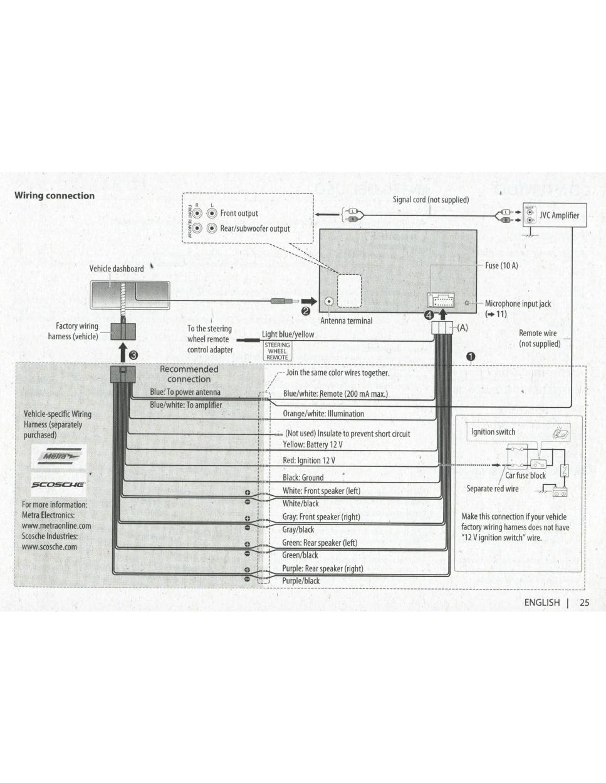 [SCHEMATICS_4HG]  YK_8582] Wiring Harness Jvc Stereo Free Download Wiring Diagrams Pictures Schematic  Wiring | Kw Wiring Diagram |  | Batt Umng Mohammedshrine Librar Wiring 101