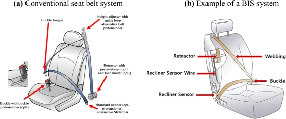 ka_4101] seat belt webbing seat find a guide with wiring diagram images  free diagram  staix bocep mohammedshrine librar wiring 101